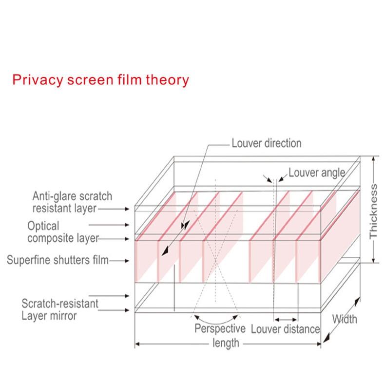 filme de proteção de tela azul tela