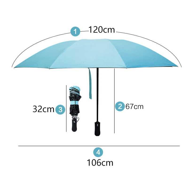 Промо-акция! Автоматический перевернутый Зонт от дождя, женский черный складной зонт от солнца, детский ветрозащитный автомобильный зонт для мужчин, Paraguas Mu