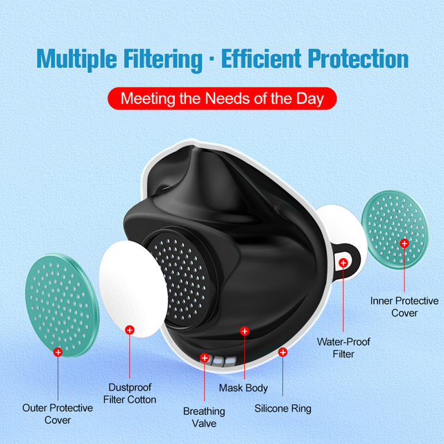 Non-disposable Mouth Face Mask + replaceable filters Anti Influenza bacteria Flu Dust proof PM2.5 Safety Care Face Mask 5