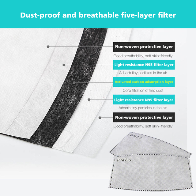 Dust prevention Face Masks N95 Anti-dust Flu Mouth Mask Breathable Activated Carbon Filter Respirator 5-layer Mouth KN95 Mask 2