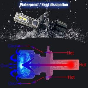 Image 4 - CNSUNNYLIGHT супер яркий светодиодный головной фонарь, H7 H11/H8 9005/HB3 9006/HB4 9012 D1/D2/D3/D4 H4 H13 45 Вт 6800Lm/Лампа 6000K чистый белый