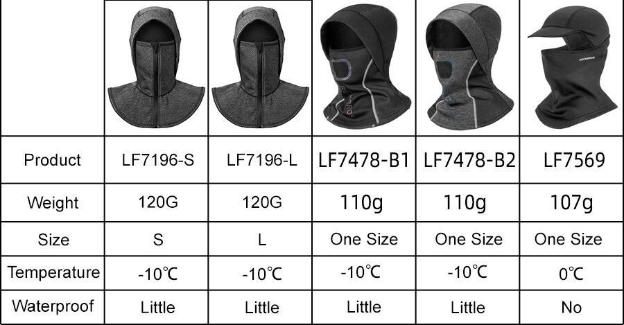 H5ec2a75938eb40319f733504cafcd4e0G - Winter Ski Mask Cycling Skiing Running Sport Training Face Mask Balaclava Windproof Soft Keep Warm Half Face Mask