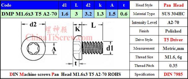Lens screws DIN 7985 Stainless Steel m1 5 m3 m4 m5 m6 Black Gunmetal 6 m2 m2