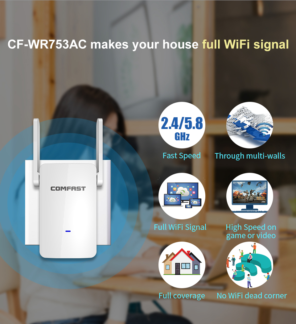 1200Mbps Fast Speed Dual Band Wifi Signal Amplifier 2.4G&5G High Power Wireless Transmission Wi-fi Repeater /AP/Router