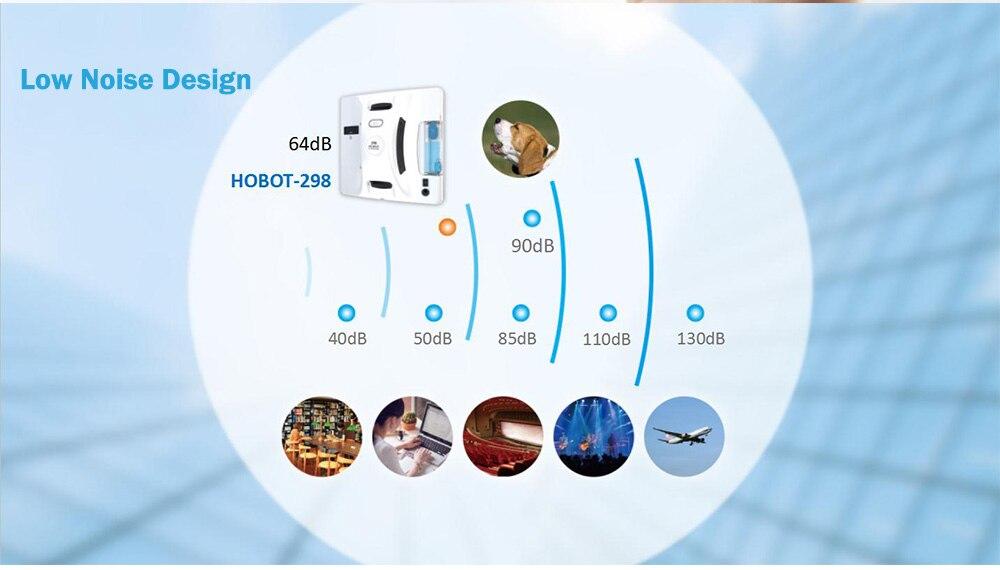 Salange Hobot 298, робот-очиститель окон, умный очиститель окон с распылителем воды, автоматическая очистка, управление смартфоном для дома