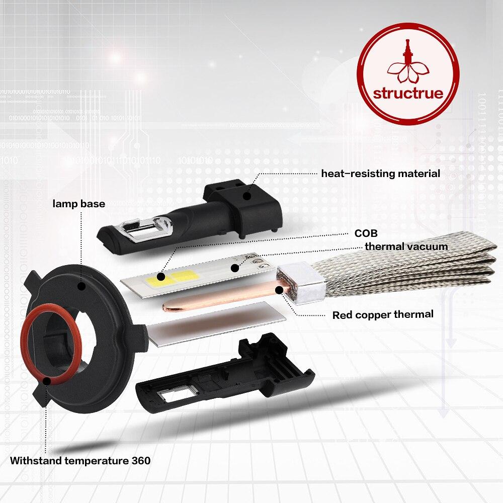 Image 3 - Roadsun S7 автомобильные лампы для передних фар Светодиодный H4 H7 9005 H11 H8 H9 HB1 HB3 9006 9007 880 12V 55W 6000K 12000LM/пара Автомобильная лампочка свет-in Передние светодиодные фары для авто from Автомобили и мотоциклы