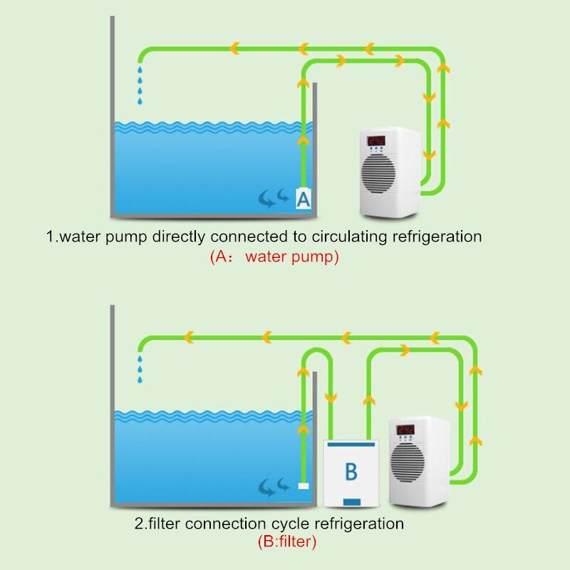 110 240 в мини охладитель для аквариума или двойной подогреватель воды, контроль температуры воды для рыб, креветок, резервуар для морских коралловых рифов - 6