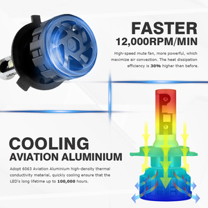 Image 4 - NOVSIGHT 6500K H4 LED H7 H11 H8 HB4 H1 H3 HB3 9005 9006 9007 H13 Auto Car Headlight Bulbs 60W 18000LM Super Bright Car Light