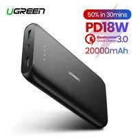 Ugreen Power Bank 20000mAh cargador rápido de teléfono carga rápida 4,0 QC3.0 batería externa portátil para iPhone 11 Xiaomi PD Powerbank