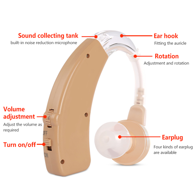 Cofoe BTE Hearing Aids Rechargeable Mini Volume Adjustable Hearing Aid Wireless Sound Amplifier For the Hearing Loss Elderly 2