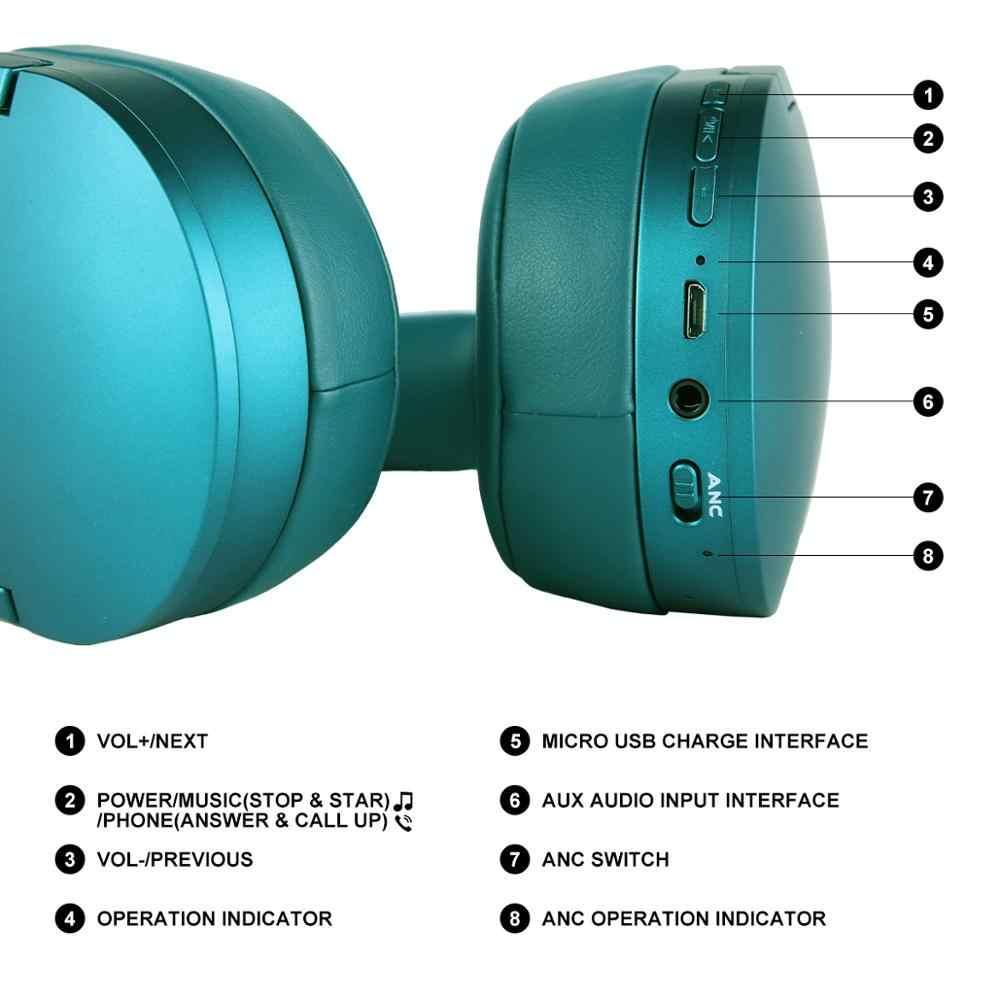 Somic SC2000 aktywna redukcja szumów bezprzewodowy zestaw słuchawkowy Bluetooth dźwięku HIFI muzyczny zestaw słuchawkowy ANC przewodowe z pałąkiem na głowę APTX CSR