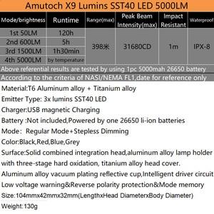 Image 5 - Amutorch linterna LED potente de 4500 lúmenes