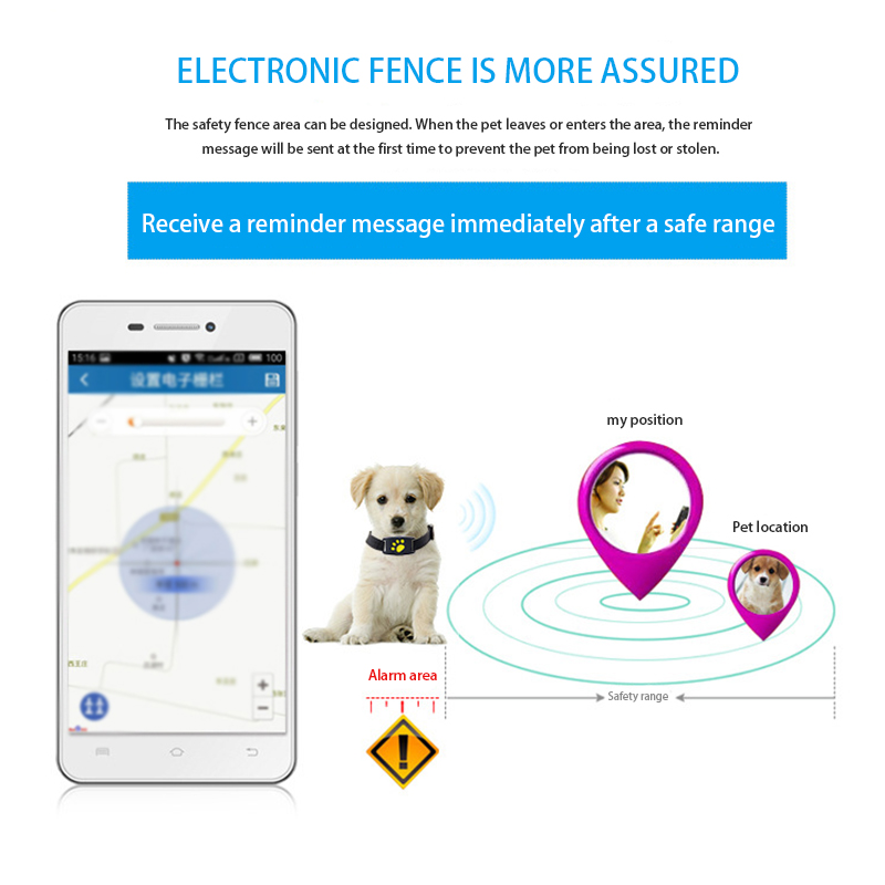 Smart Waterproof IP67 MiNi Pet GPS AGPS LBS Tracking Tracker Collar For Dog Cat Positioning Geo