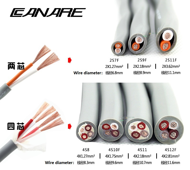 1 Meter Japan CANARE Two/four Core Speaker Cable Audio Surround 2S7F / 2S9F / 2S11F / 4S10F / 4S12F / 4S14F / 4S6 / 4S8 / 4S11
