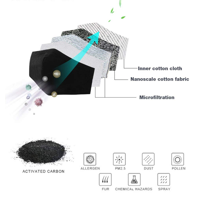 005 PM2.Face Masks Care Black Mask Anti Dust Mask Activated Carbon Insert 2Filter Windproof Mouth-muffle Bacteria Proof Flu 3