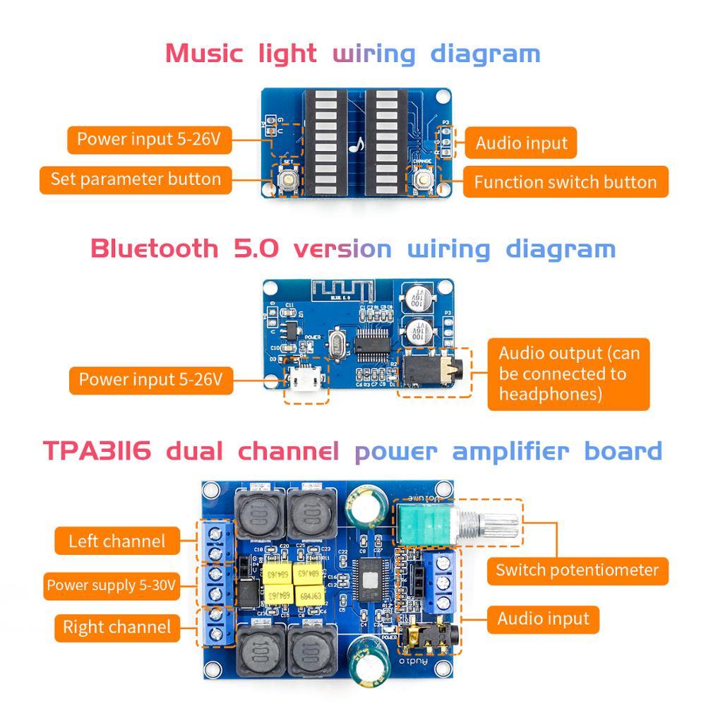 DIY Kit Music Light UV Meter Bluetooth 5.0 Power Amplifier Board 2*50W TPA3116D2 Dual Channel Power Amplifier Board