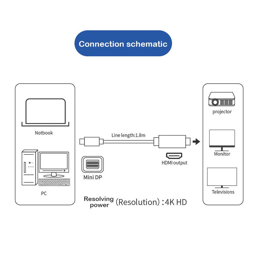 Mini DP to HDMI Đực 4K Adapter Mini DisplayPort cho MacBook Pro Air Máy Chiếu Màn Hình Laptop camera Máy Chiếu