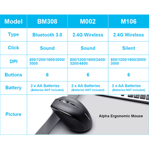 Image 5 - TeckNet Alpha Ergonomic Mice 2.4GHz Wireless Mouse Silent Button with USB Nano Receiver for Laptop Computer 3000/2000/1600/1200