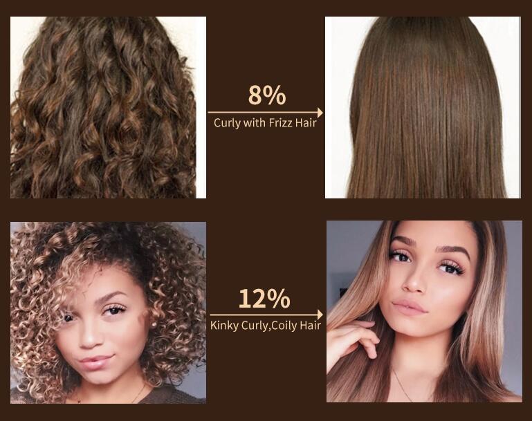 repair and straighten damage hair product 8% formalin 1000ml chocolate keratin treatment and purifying shampoo set