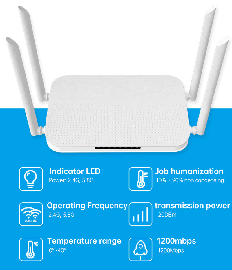 Gigabit Wifi Router AC1200 Wireless Dual band 2.4G/5G Four Gigabit Ports Router with 4*6 dbi Antenna Support VPN/Russian/English(China)