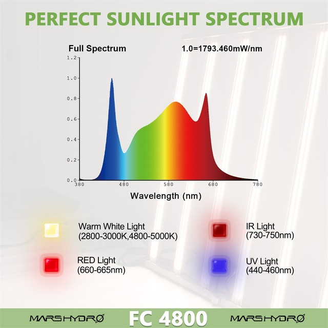 Mars Hydro FC 4800 Sunlike Led Grow Light Dimmable Full Spectrum Samsung LM301D Chips  3