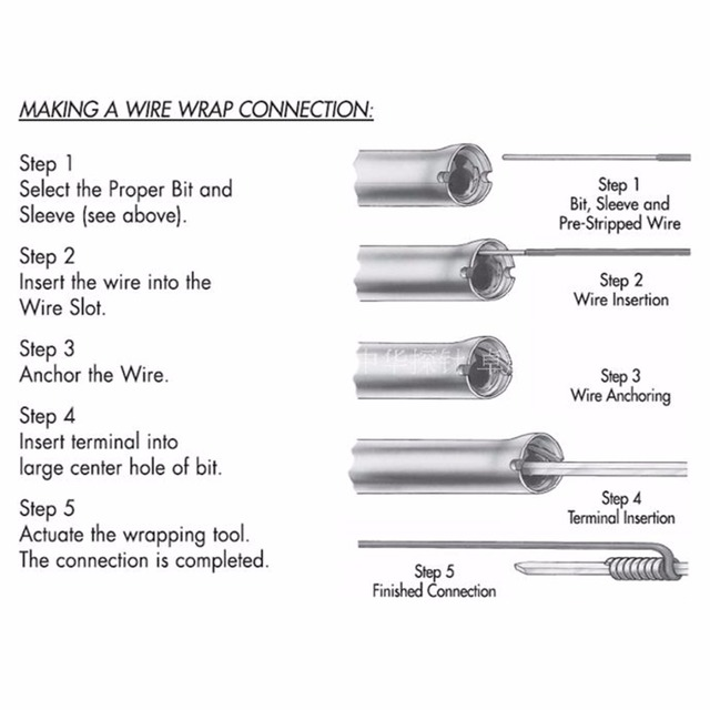 1pcs Wire Wrap Hand Tools WSU Wire Wrap Strip Unwrap Tool for AWG 30 Cable Prototyping Wrapping