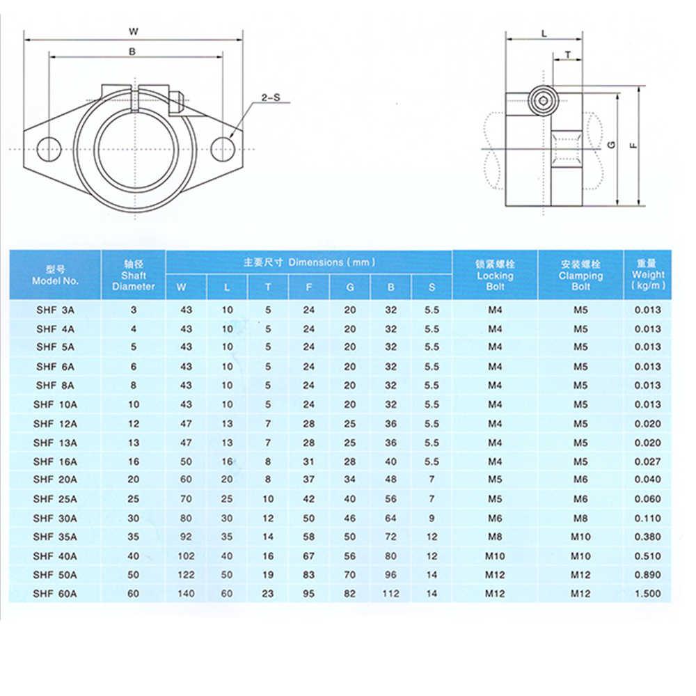 1 piezas 8mm/10mm a 30mm SHF8 elipse soporte de bola de empuje para rodamiento de varilla lineal soporte de eje de riel Xyz Mesa Cnc