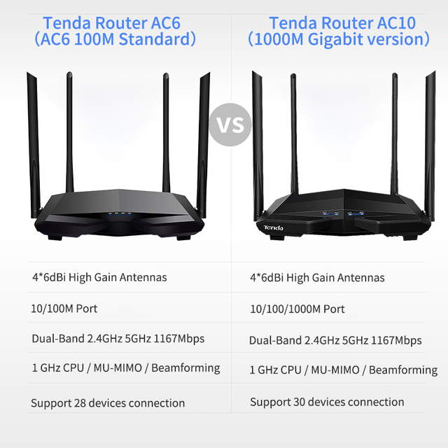 Tenda Wifi Router AC10 Dual-Band 2.4GHz 5GHz 1167Mbps WiFi Repeater 128MB DDR3 1GHz CPU with 4 Antennas Network Extender 5