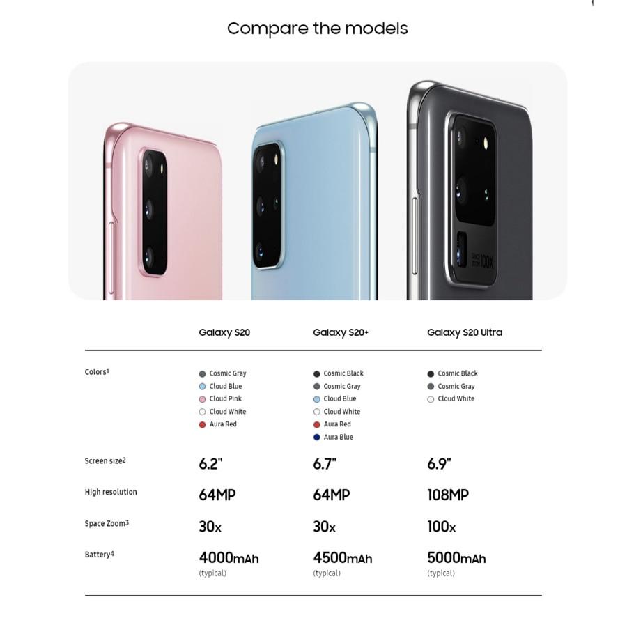 Global Version Samsung Galaxy S20 Ultra G988B-DS 5G Mobile Phone 12GB RAM 128GB ROM 6.9