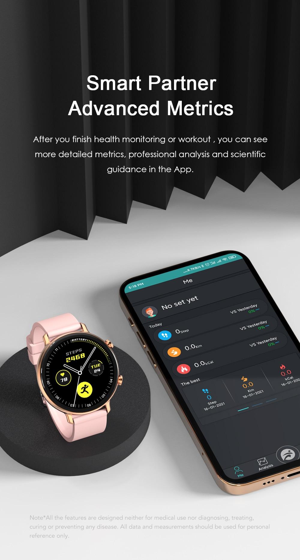 H5fdce9e87ca8449aa11296c11d9c5d24E SANLEPUS 2021 Smart Watch Dial Calls Men Women Waterproof Smartwatch ECG PPG Fitness Bracelet Band For Android Apple Xiaomi