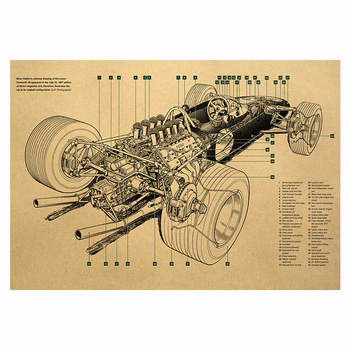 Car Design Drawing Vintage Poster Room Decoration Stickers Home Decor Kraft Paper Wall Art Wall Sticker Posters image
