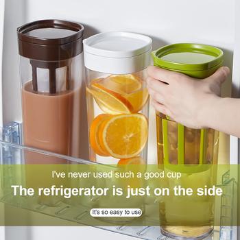 Wielokrotnego użytku kubek na wodę z tworzywa sztucznego zimny kubek kubek na kawę słomkowy kubek przezroczysty kwadratowy kubek na wodę z tworzywa sztucznego kubek do mleka przenośny kubek na zewnątrz tanie i dobre opinie CN (pochodzenie) dla dorosłych Butelki na wodę Ekologiczne Na stanie Water Bottle U-shaped spout design TOUR Nie posiada