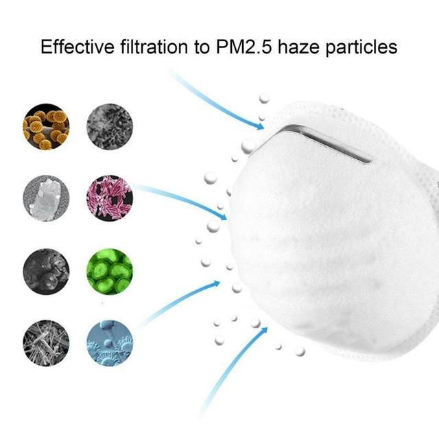 5/10PCS Children Anti Dust Mask Reusable Breathable Anti Haze Cotton Mask Antibacterial Pm2.5 Filter Respirator Mouth Mask Kids 3