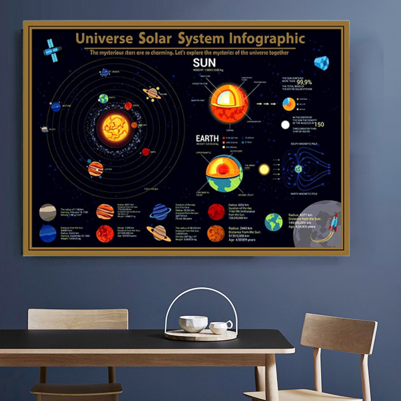 Big Size Deluxe Scratch Map Gold Foil Black Scratch Universe Solar System Map For Kids Gift Wall Sticker Poster Home Decoration
