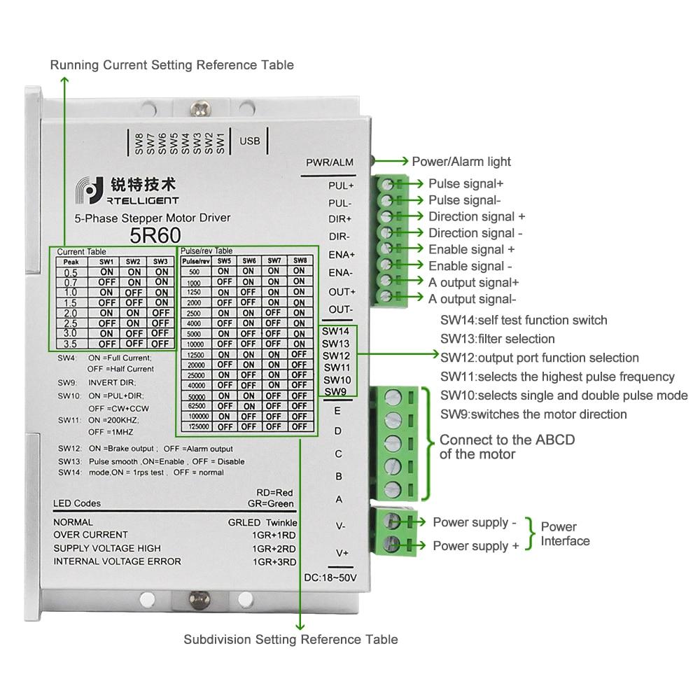 Rtelligent Nema 23 5 Phase 0.72 degree Stepper Motor Driver AC/DC Motor Driver Controller for Nema17 23 Stepper Motor