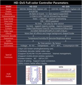 Image 5 - Huidu HD D15 HD D35 pantalla led a todo color pequeña tarjeta de control de puerta pantalla de coche pantalla de señalización