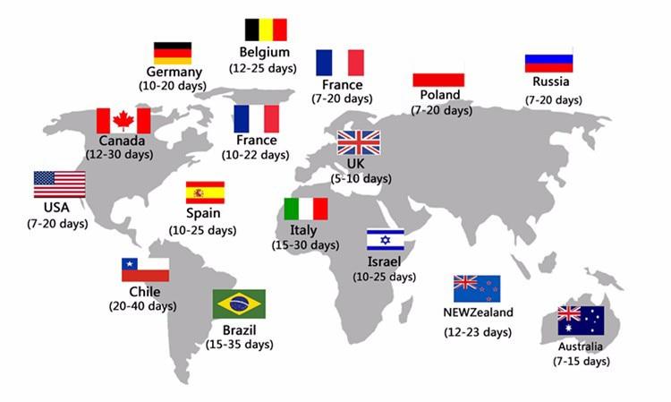 世界各国时效图thl