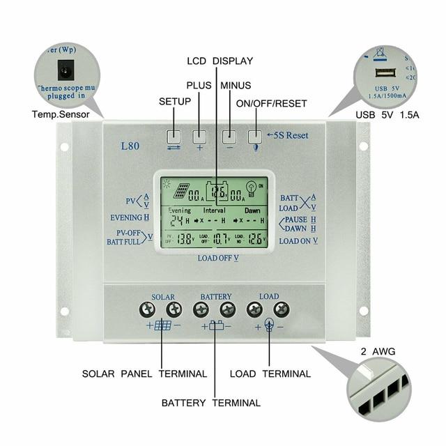 MPPT 60A 80A Solar Charge Controller 12V 24V Regulador Solar for Max 48V Input Solar Photovoltaic System Charging USB 5V Output 3