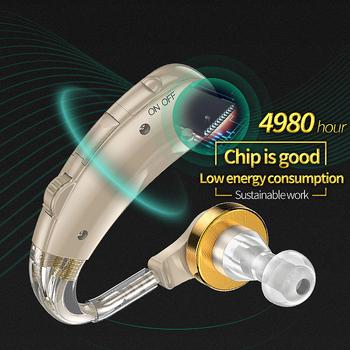Audifonos aparat słuchowy dla osób starszych głuchy przewodzenie powietrza słuchawki bezprzewodowe utrata słuchu wzmacniacz dźwięku aparaty słuchowe Dropshipping tanie i dobre opinie LIERDOCT Chin kontynentalnych V-189 A675 Button Battery 5000 Hours Air Conduction Sound power amplifier Hearing aid for hearing impaired