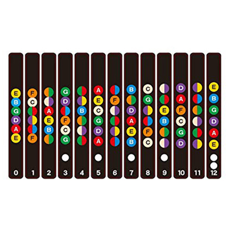 ABGZ-Learning To Play With A Note Sticker For The Fretboard   Comb Suitable For Electric Guitar, Acoustic Guitar, Classical Guit