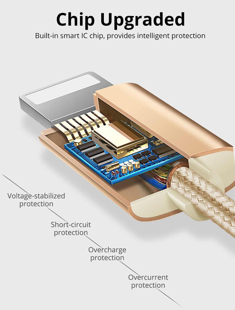 Jellico كابل يو اس بي ل كابل iphone 11 برو ماكس Xs Xr X 8 7 6 زائد 6s 5 s زائد ipad mini 4 سريع شحن كابلات الهاتف المحمول القائم