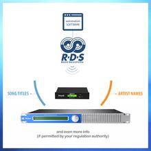 150W RDS FM радио передатчик 87-108 МГц DP100 дипольная антенна RDS-A кодер комплект