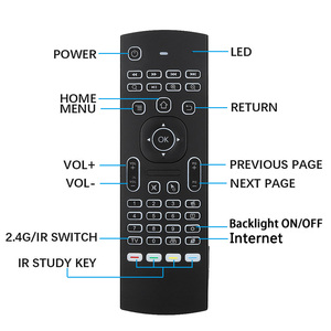 Image 2 - חכם קול שלט רחוק תאורה אחורית MX3 אוויר עכבר 2.4G RF אלחוטי מקלדת IR למידה עבור אנדרואיד 9.0 טלוויזיה תיבה x96 H96 מקס A95X