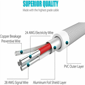 UGI 2A кабель для быстрой зарядки для Samsung Huawei Xiaomi Oneplus + мобильный телефон кабель для передачи данных 0,25 м/1 м/2 м/3 м ПВХ черный