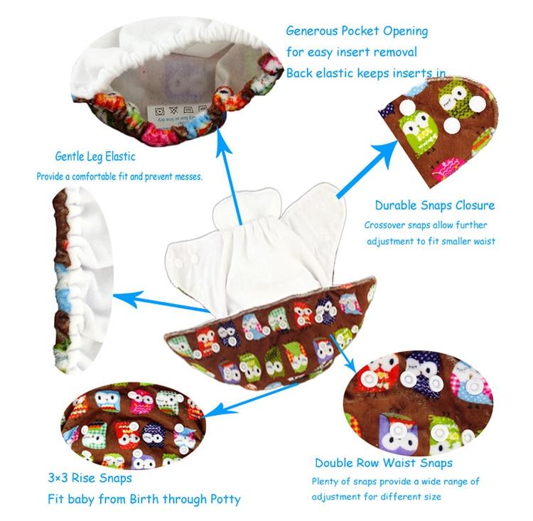 C-Diaper Details