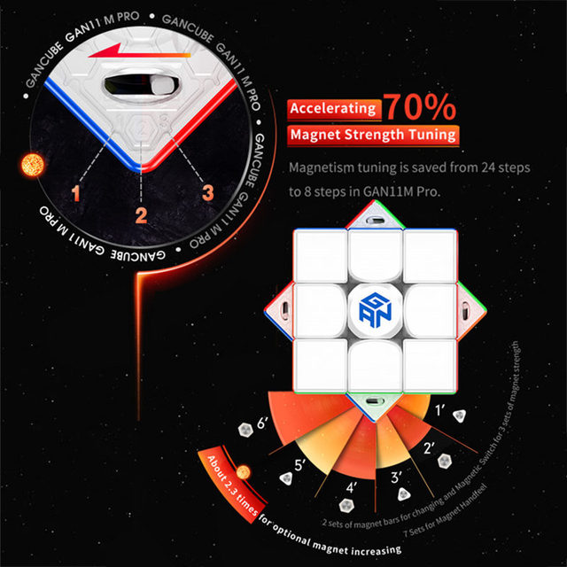 GAN 11 M Pro Magnetic 3x3x3 Magic Cube Speed GANS Cube Magnets Puzzle Cubes GAN11M Toys For Children 3