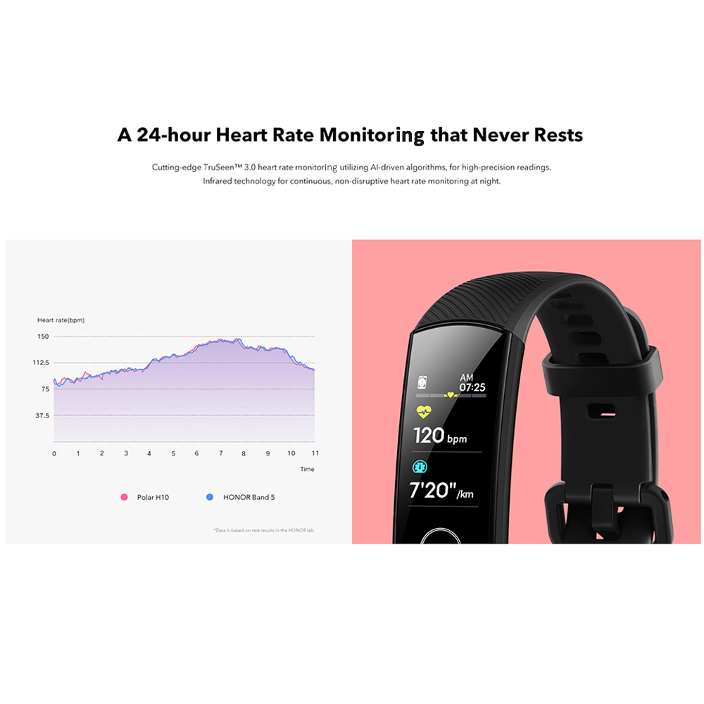 H6117d7d997b1443a991e70018b8483d1y Huawei Honor Band 5 Fitness Bracelet BT4.2 Sleep Real-Time Heart Rate Monitoring Waterproof Smart Watch Multiple Sports Modes
