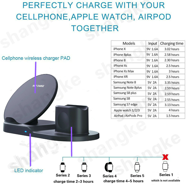 3 in 1 Fast Wireless Charger Dock Station Fast Charging For iPhone 11 11 Pro XR XS Max 8 for Apple Watch 2 3 4 5 For AirPods Pro 4