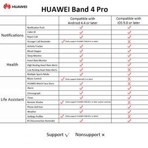 Image 5 - Huawei Band 4 Pro 0.95 pouces AMOLED écran tactile intelligent étanche BT Fitness Tracker fréquence cardiaque GPS SpO2 sang oxygène Bracelet