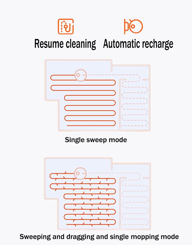 H6123f03396064ee9bdac279ce71017291 Present Gift Xiaomi Mijia STYJ02YM V2 pro mi robot Vacuum Cleaner 2 mop-p sweep mop suction 2 in 1 wifi EU Russia warehouse